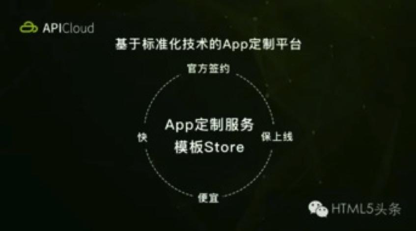 自建app